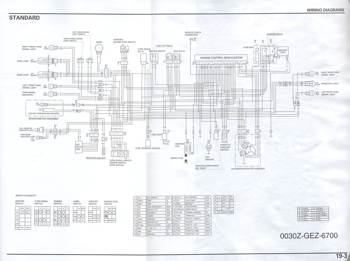 Ruckus Wiring Diagram Another Diagrams 2015 Harley Heated Grips Honda Harness 35 Tail Light